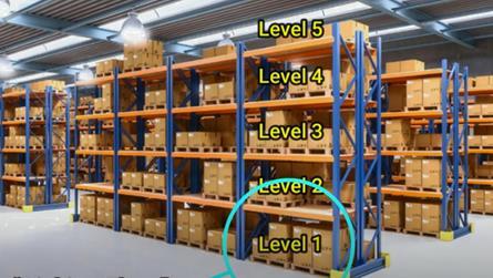 warehouse layout shelving